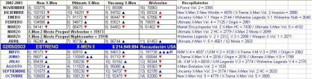 2003-05-02-ventas-x-men-ii