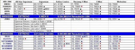 2006-05-26-ventas-x-men-iii